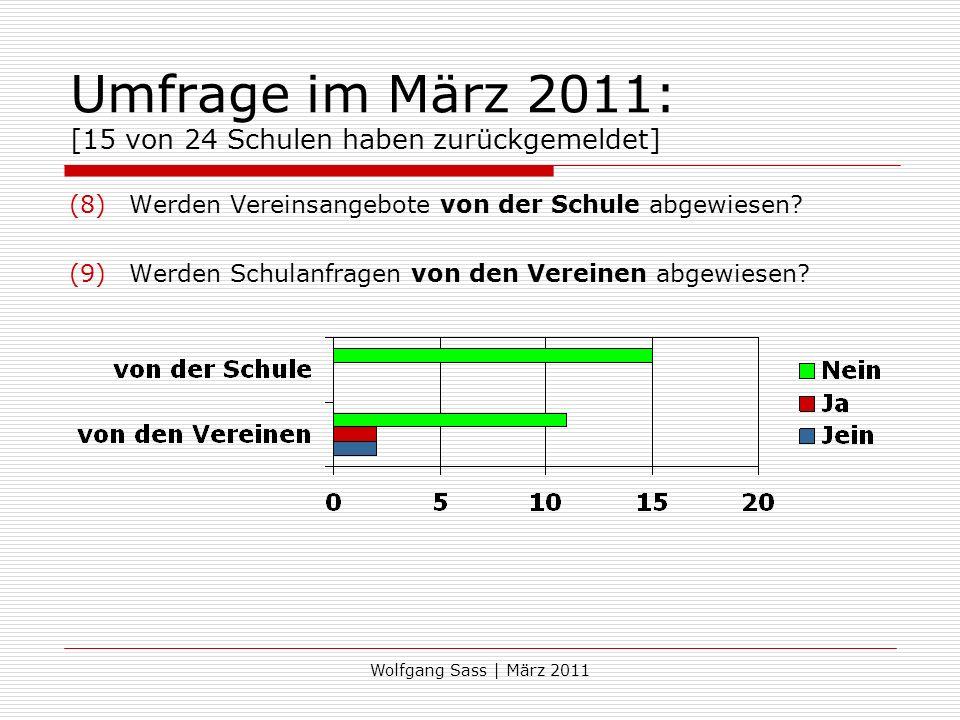 Wolfgang Sass | März 2011 Umfrage im März 2011: [15 von 24 Schulen haben zurückgemeldet] (8)Werden Vereinsangebote von der Schule abgewiesen.