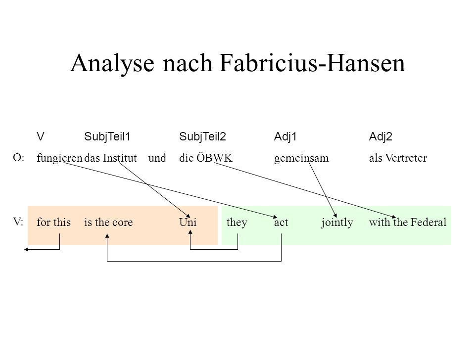 Analyse nach Fabricius-Hansen VSubjTeil1SubjTeil2Adj1Adj2 fungierendas Institut unddie ÖBWKgemeinsamals Vertreter for thisis the coreUnitheyactjointly