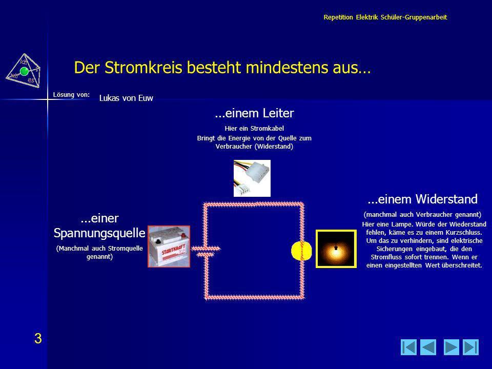 4 4 Lösung von: Repetition Elektrik Schüler-Gruppenarbeit Im einfachen Stromkreis ist… 1 1 2 3 4 4 2 5 5 3 Lukas von Euw