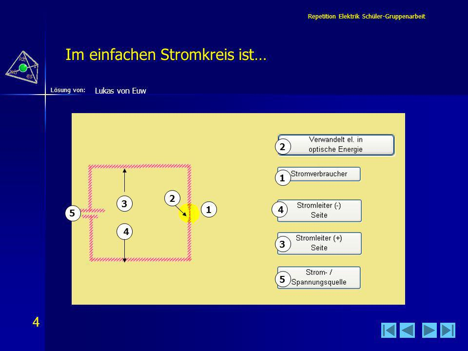 5 5 Lösung von: Repetition Elektrik Schüler-Gruppenarbeit Bei Gleichstrom fliessen die Elektronen… Beim Gleichstrom drückt eine Batterie die Elektronen gleichmässig auf einer Seite in den Stromleiter.
