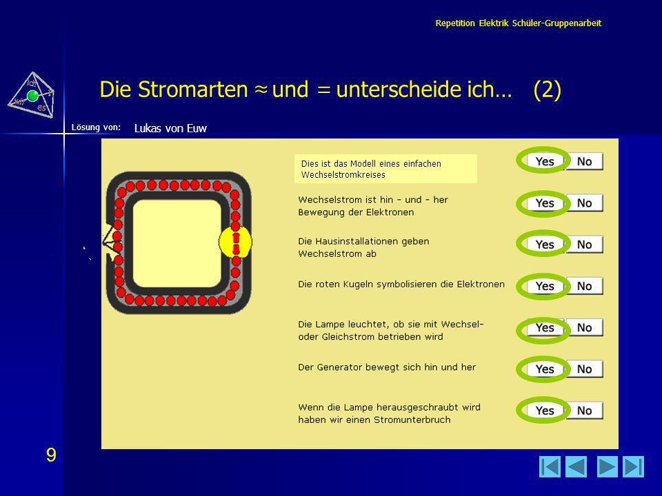 9 9 Lösung von: Repetition Elektrik Schüler-Gruppenarbeit Die Stromarten und = unterscheide ich… (2) Lukas von Euw Dies ist das Modell eines einfachen Wechselstromkreises