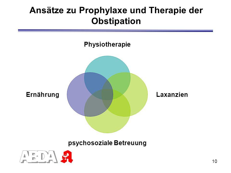 10 Ansätze zu Prophylaxe und Therapie der Obstipation Physiotherapie Laxanzien psychosoziale Betreuung Ernährung