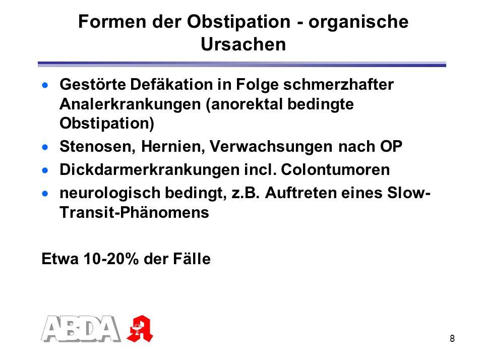 8 Formen der Obstipation - organische Ursachen Gestörte Defäkation in Folge schmerzhafter Analerkrankungen (anorektal bedingte Obstipation) Stenosen,