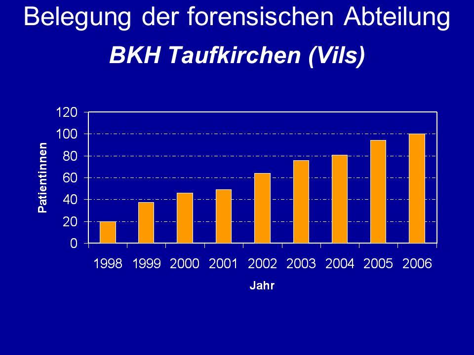 Belegung der forensischen Abteilung BKH Taufkirchen (Vils)