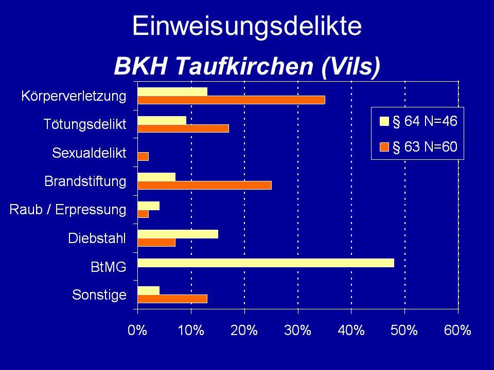 Einweisungsdelikte BKH Taufkirchen (Vils)