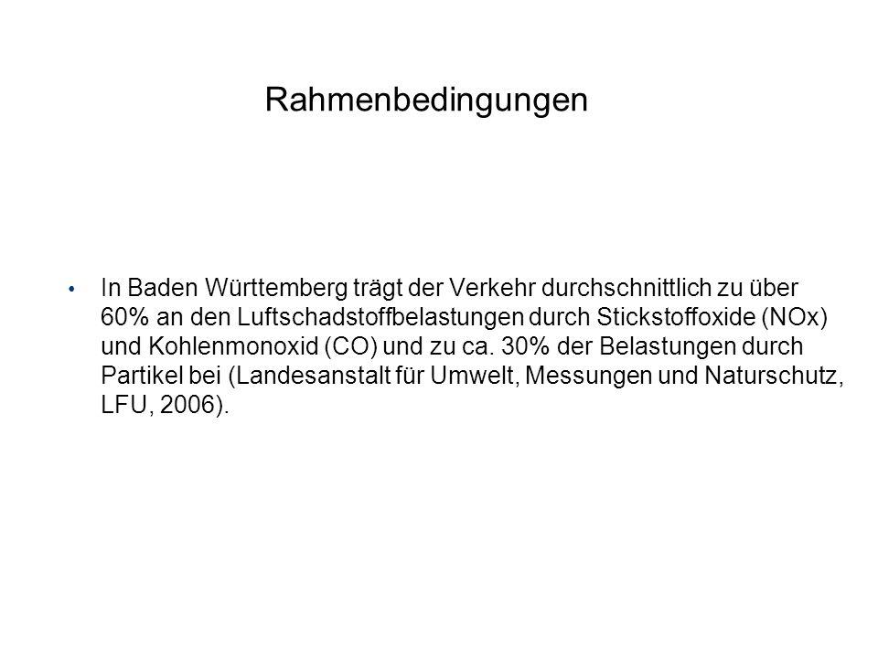 Rahmenbedingungen In Baden Württemberg trägt der Verkehr durchschnittlich zu über 60% an den Luftschadstoffbelastungen durch Stickstoffoxide (NOx) und