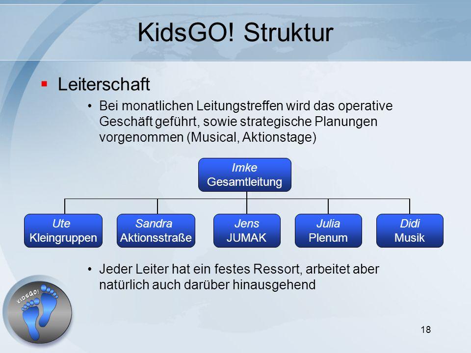 18 KidsGO! Struktur Leiterschaft Bei monatlichen Leitungstreffen wird das operative Geschäft geführt, sowie strategische Planungen vorgenommen (Musica