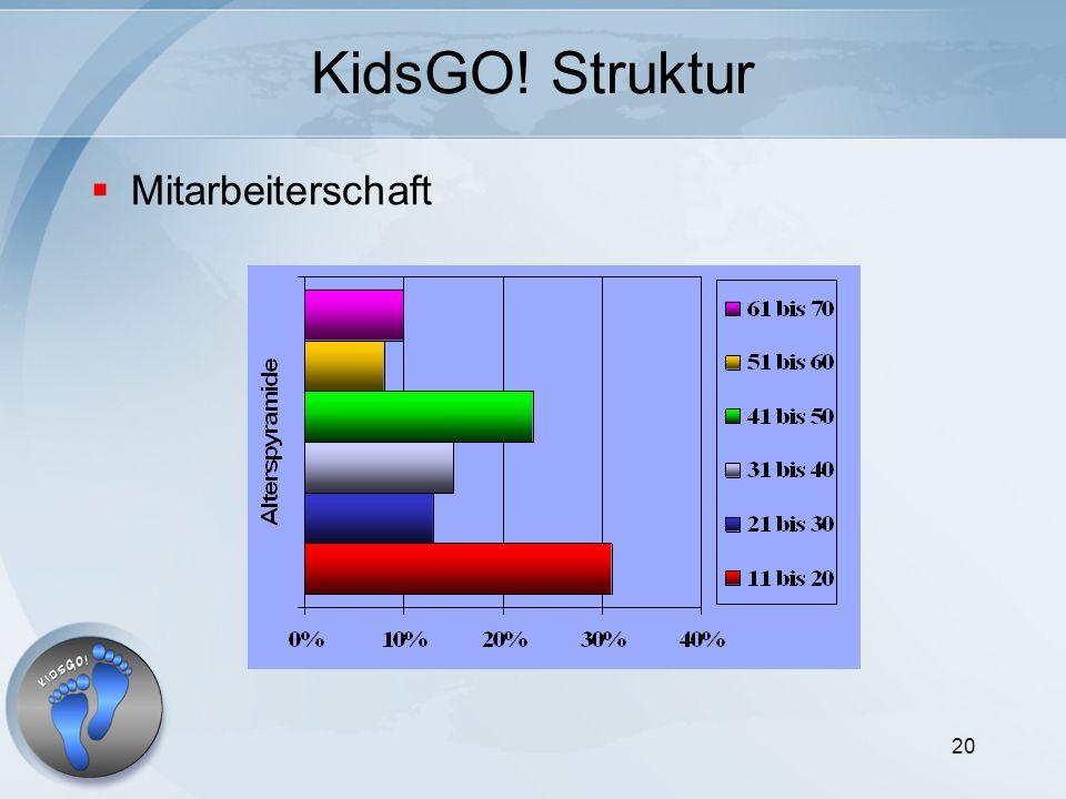 20 KidsGO! Struktur Mitarbeiterschaft