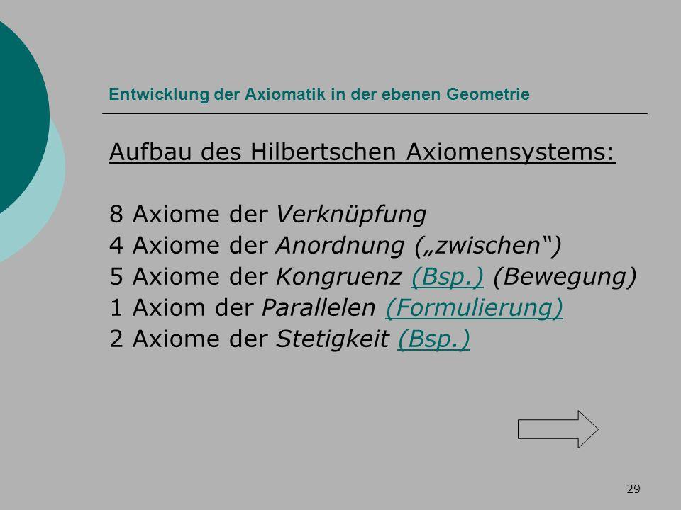 29 Entwicklung der Axiomatik in der ebenen Geometrie Aufbau des Hilbertschen Axiomensystems: 8 Axiome der Verknüpfung 4 Axiome der Anordnung (zwischen) 5 Axiome der Kongruenz (Bsp.) (Bewegung)(Bsp.) 1 Axiom der Parallelen (Formulierung)(Formulierung) 2 Axiome der Stetigkeit (Bsp.)(Bsp.)