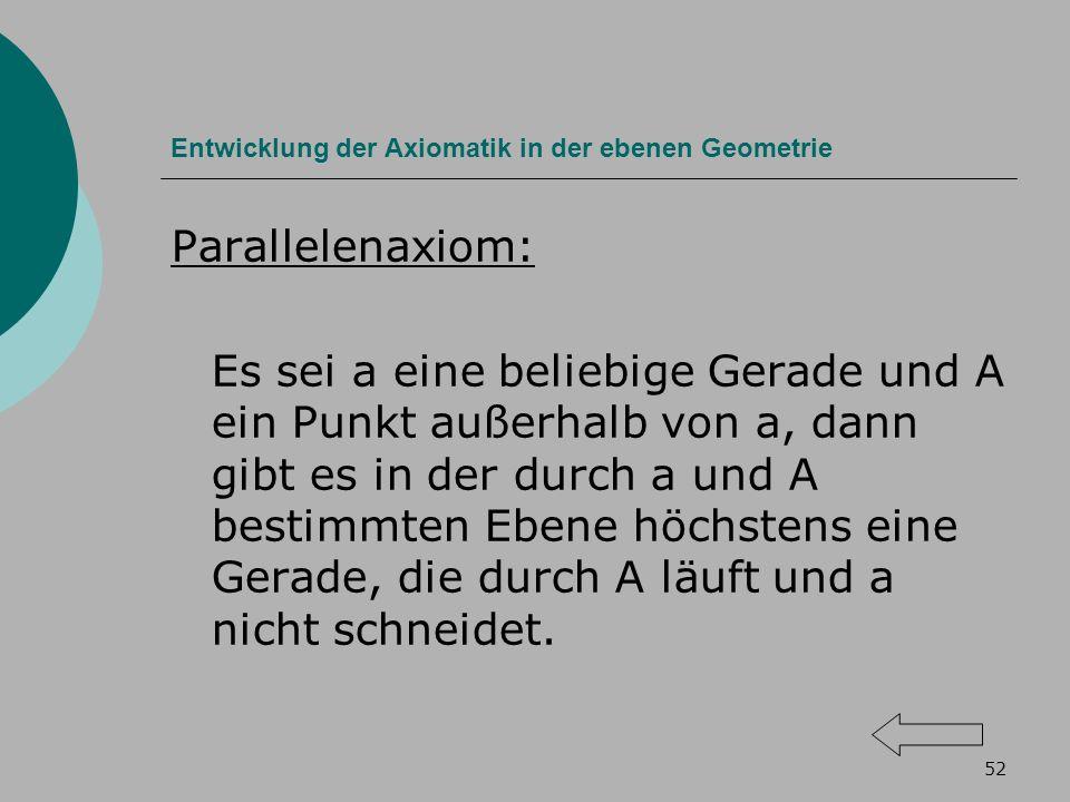 52 Entwicklung der Axiomatik in der ebenen Geometrie Parallelenaxiom: Es sei a eine beliebige Gerade und A ein Punkt außerhalb von a, dann gibt es in der durch a und A bestimmten Ebene höchstens eine Gerade, die durch A läuft und a nicht schneidet.