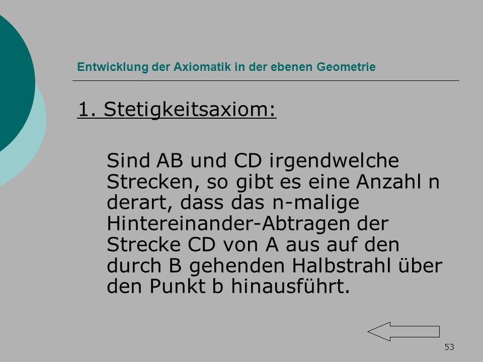 53 Entwicklung der Axiomatik in der ebenen Geometrie 1.
