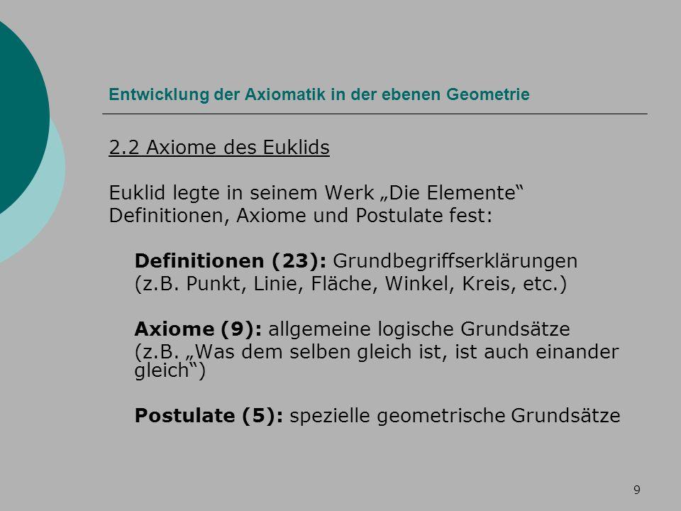 9 Entwicklung der Axiomatik in der ebenen Geometrie 2.2 Axiome des Euklids Euklid legte in seinem Werk Die Elemente Definitionen, Axiome und Postulate fest: Definitionen (23): Grundbegriffserklärungen (z.B.