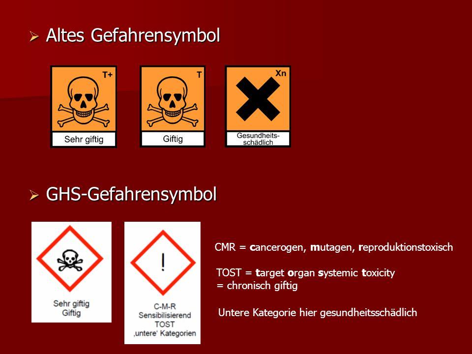 Altes Gefahrensymbol Altes Gefahrensymbol GHS-Gefahrensymbol GHS-Gefahrensymbol CMR = cancerogen, mutagen, reproduktionstoxisch TOST = target organ systemic toxicity = chronisch giftig Untere Kategorie hier gesundheitsschädlich