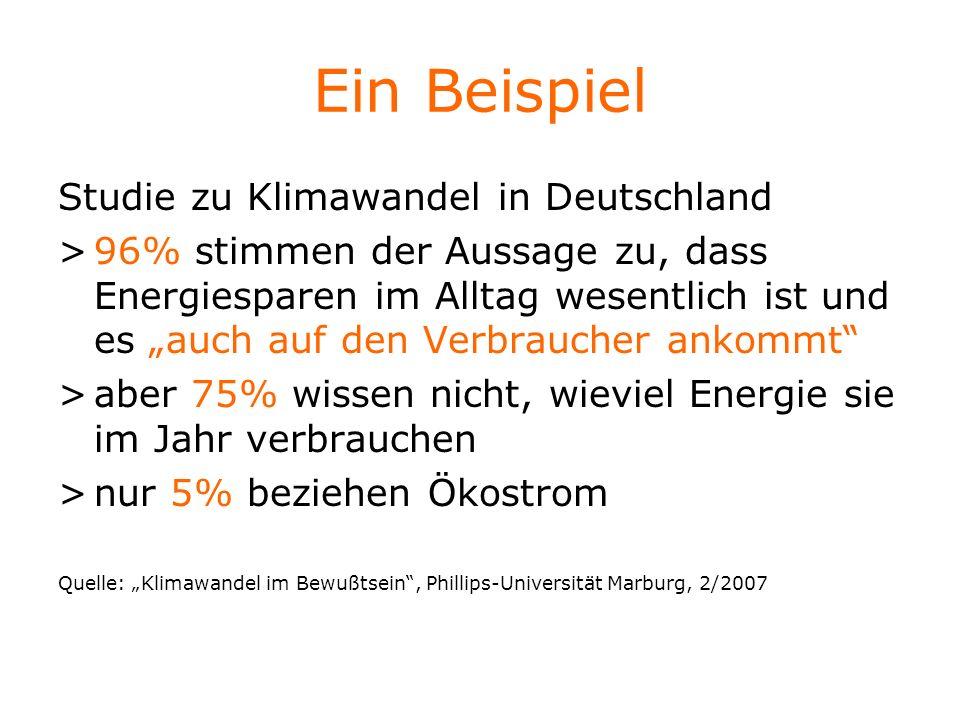 Ein Beispiel Studie zu Klimawandel in Deutschland >96% stimmen der Aussage zu, dass Energiesparen im Alltag wesentlich ist und es auch auf den Verbrau