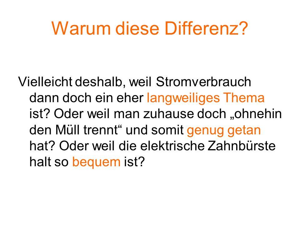 Warum diese Differenz? Vielleicht deshalb, weil Stromverbrauch dann doch ein eher langweiliges Thema ist? Oder weil man zuhause doch ohnehin den Müll