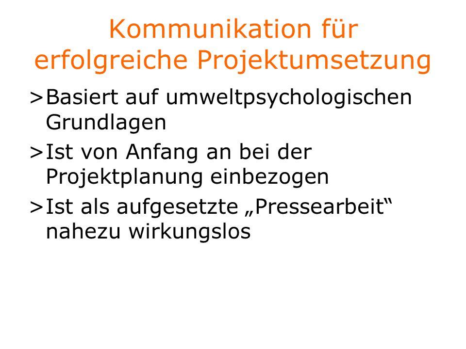 Kommunikation für erfolgreiche Projektumsetzung >Basiert auf umweltpsychologischen Grundlagen >Ist von Anfang an bei der Projektplanung einbezogen >Is