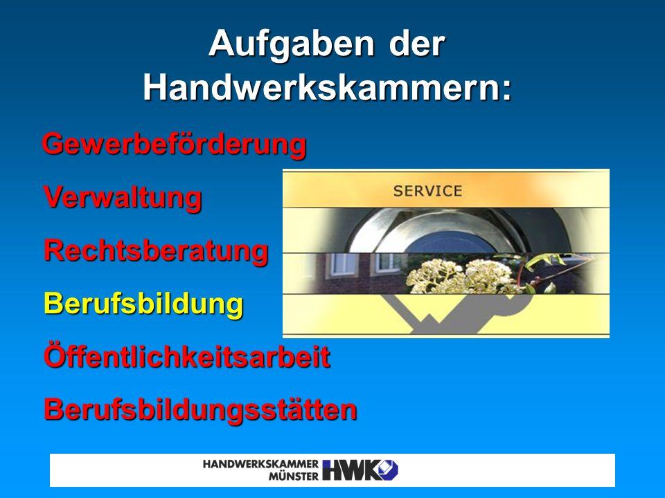 HWK Münster 25.50025.500 Betriebe 147.000147.000 Beschäftigte 16.00016.000 Lehrlinge 9494 Ausbildungsberufe