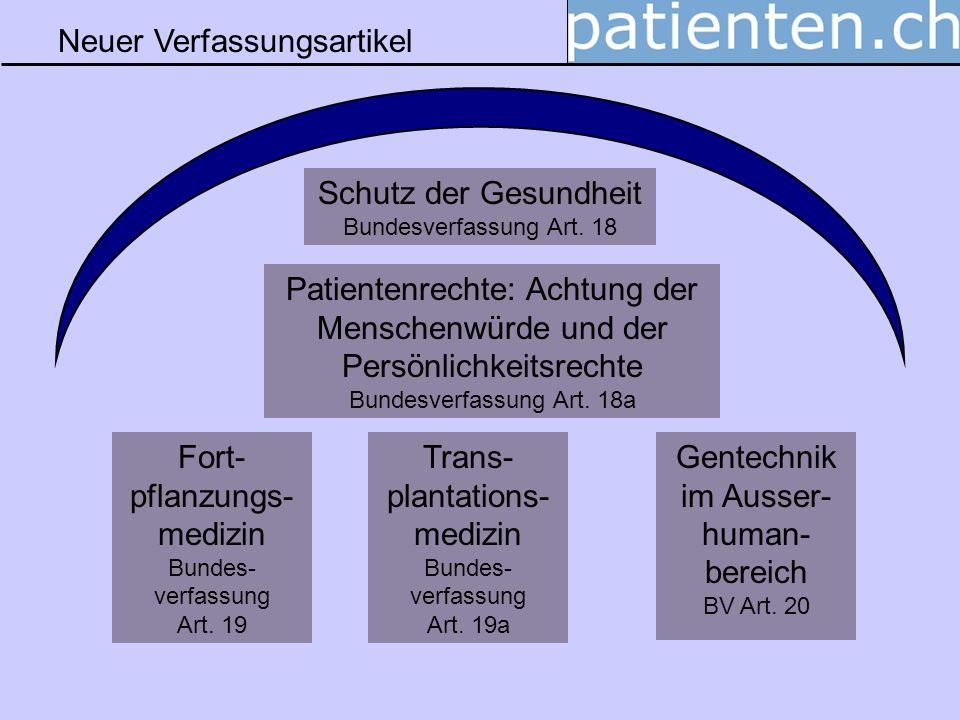 Neuer Verfassungsartikel Schutz der Gesundheit Bundesverfassung Art. 18 Fort- pflanzungs- medizin Bundes- verfassung Art. 19 Trans- plantations- mediz