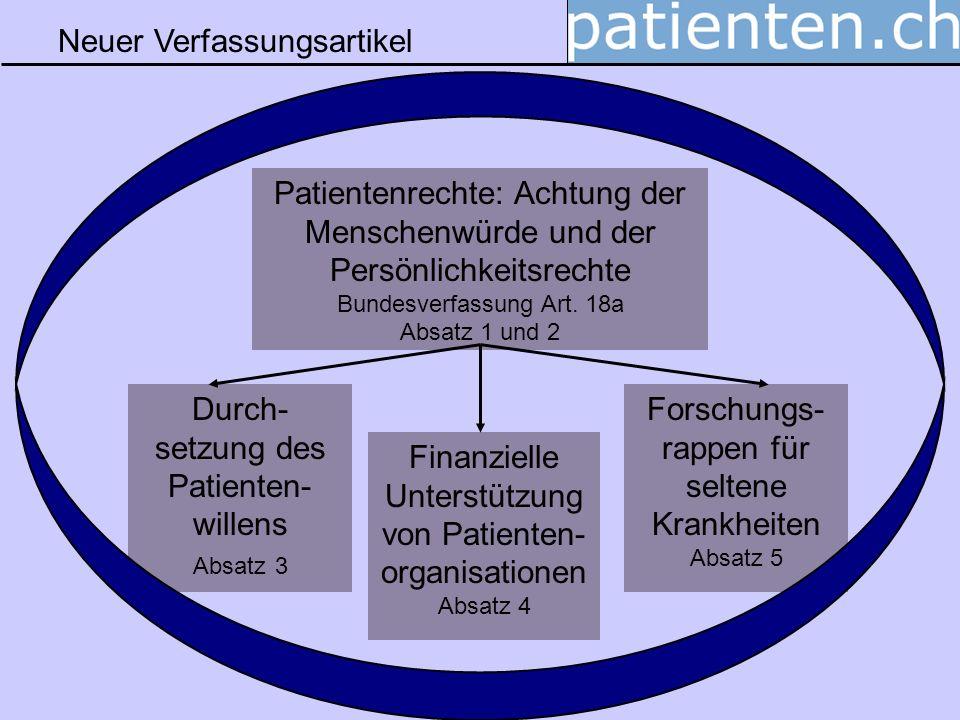 Neuer Verfassungsartikel Durch- setzung des Patienten- willens Absatz 3 Finanzielle Unterstützung von Patienten- organisationen Absatz 4 Forschungs- r