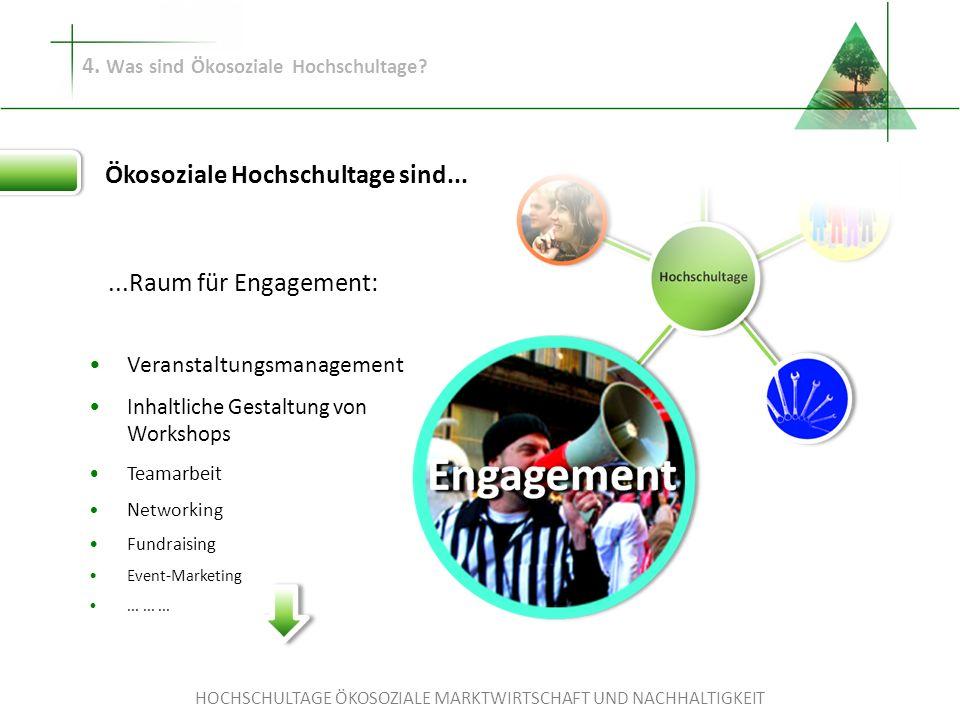 HOCHSCHULTAGE ÖKOSOZIALE MARKTWIRTSCHAFT UND NACHHALTIGKEIT Veranstaltungsmanagement Inhaltliche Gestaltung von Workshops Teamarbeit Networking Fundra