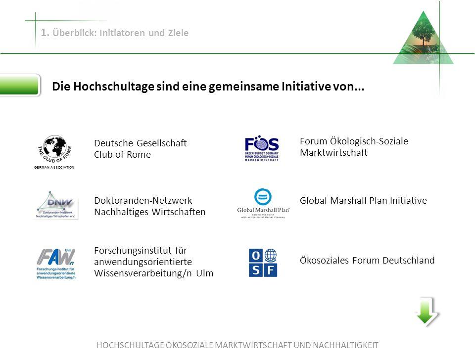 HOCHSCHULTAGE ÖKOSOZIALE MARKTWIRTSCHAFT UND NACHHALTIGKEIT Weiterführende Dokumente: 6.
