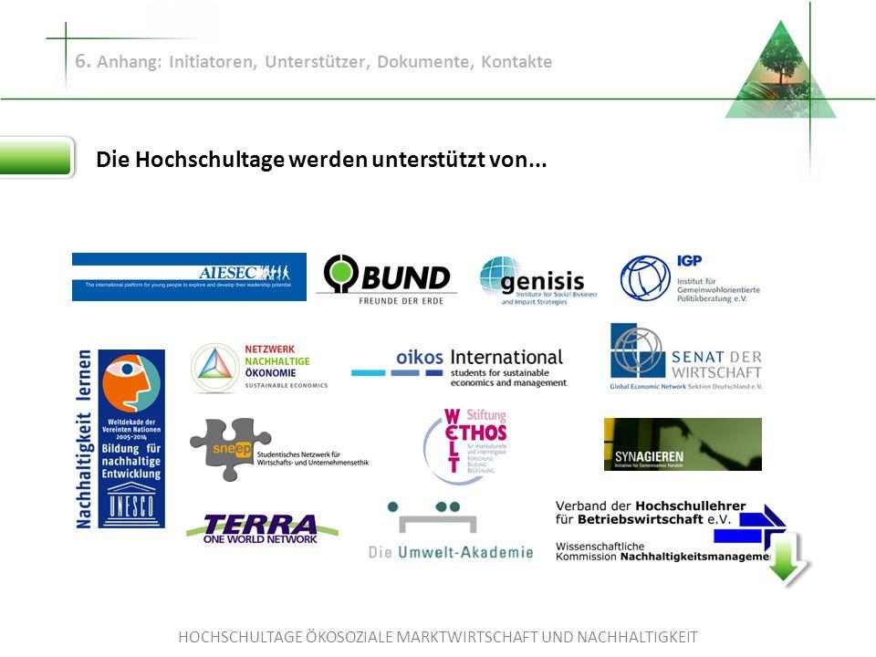 HOCHSCHULTAGE ÖKOSOZIALE MARKTWIRTSCHAFT UND NACHHALTIGKEIT Die Hochschultage werden unterstützt von... 6. Anhang: Initiatoren, Unterstützer, Dokument