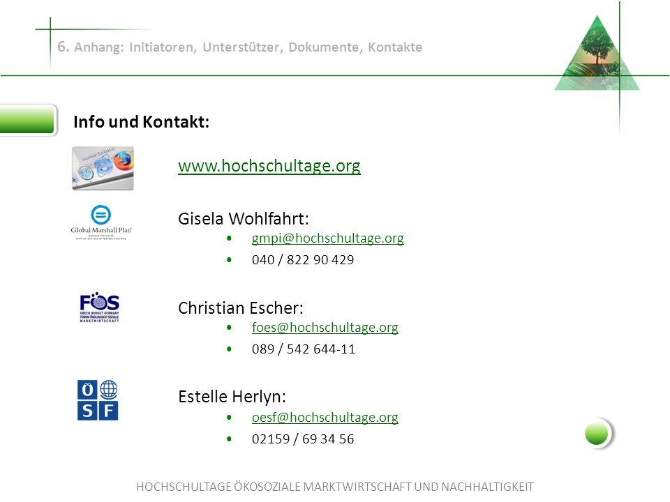 HOCHSCHULTAGE ÖKOSOZIALE MARKTWIRTSCHAFT UND NACHHALTIGKEIT Info und Kontakt: 6. Anhang: Initiatoren, Unterstützer, Dokumente, Kontakte oesf@hochschul