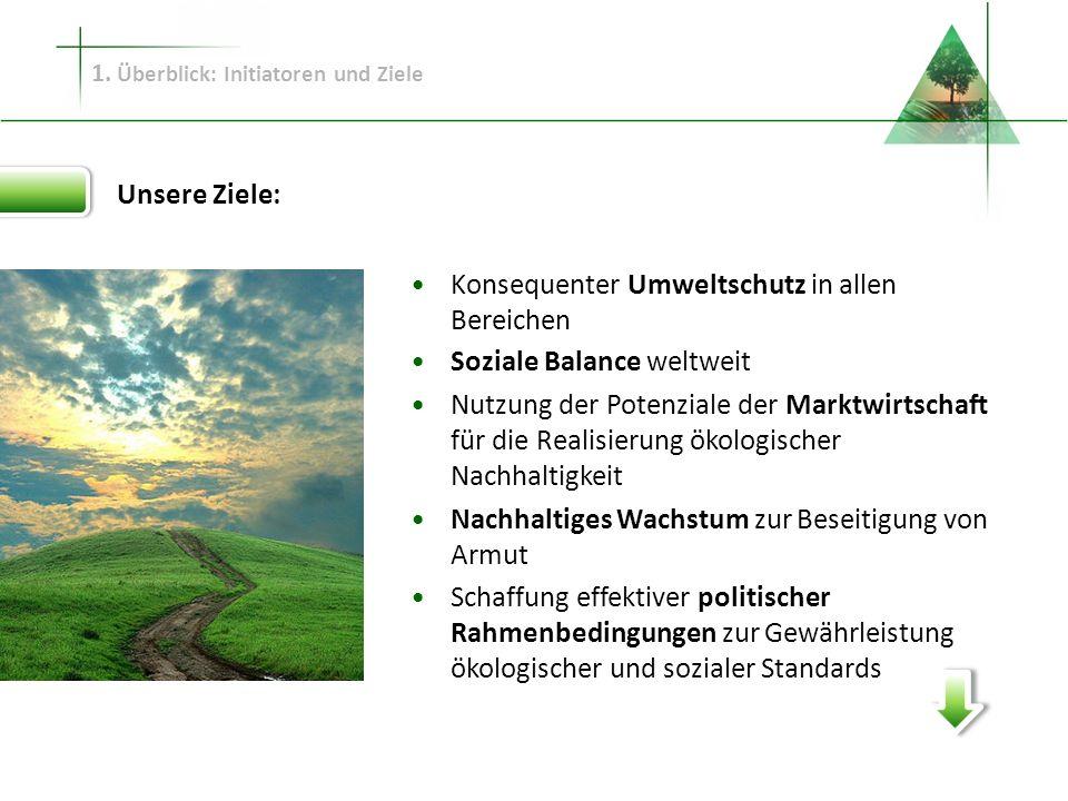 Kurz gesagt: 1.Überblick: Initiatoren und Ziele Unsere Ziele: Ökosoziale Marktwirtschaft...