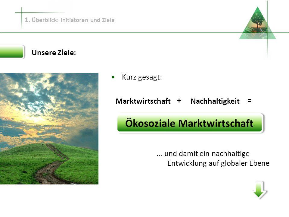 HOCHSCHULTAGE ÖKOSOZIALE MARKTWIRTSCHAFT UND NACHHALTIGKEIT 4.