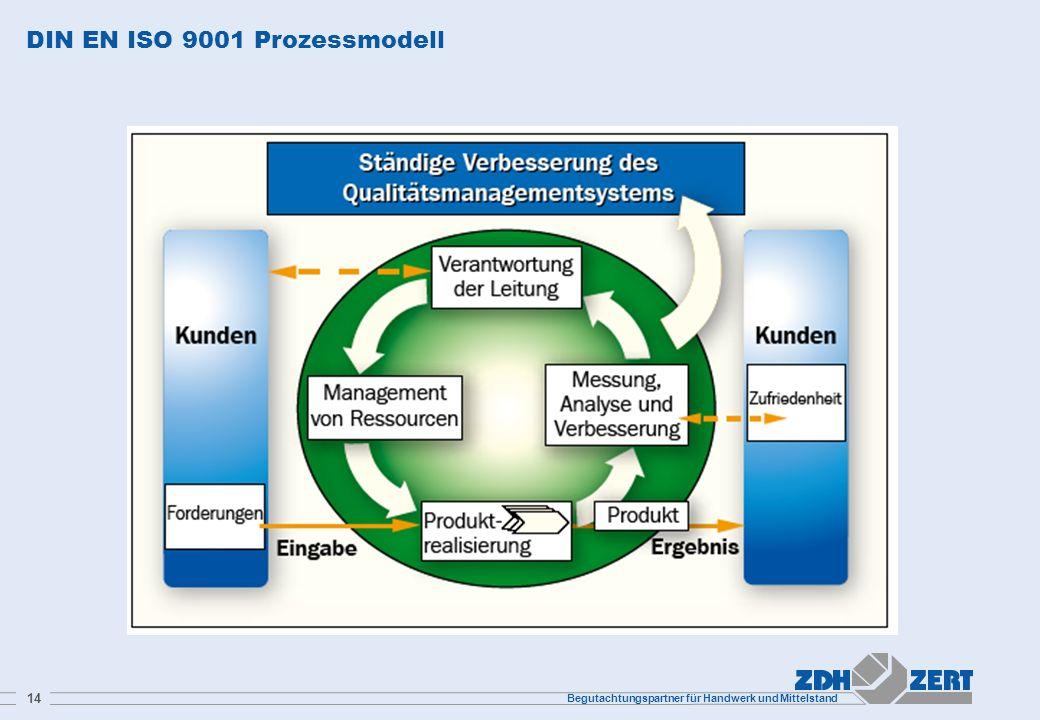 Begutachtungspartner für Handwerk und Mittelstand 14 DIN EN ISO 9001 Prozessmodell