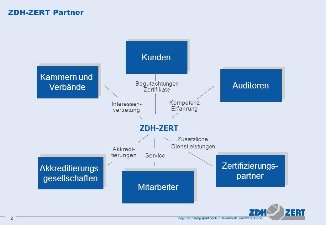 Begutachtungspartner für Handwerk und Mittelstand 2 ZDH-ZERT Partner Begutachtungen Zertifikate Kompetenz Erfahrung Zusätzliche Dienstleistungen Zerti
