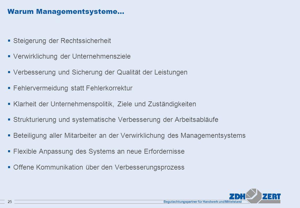 Begutachtungspartner für Handwerk und Mittelstand 25 Warum Managementsysteme… Steigerung der Rechtssicherheit Verwirklichung der Unternehmensziele Ver
