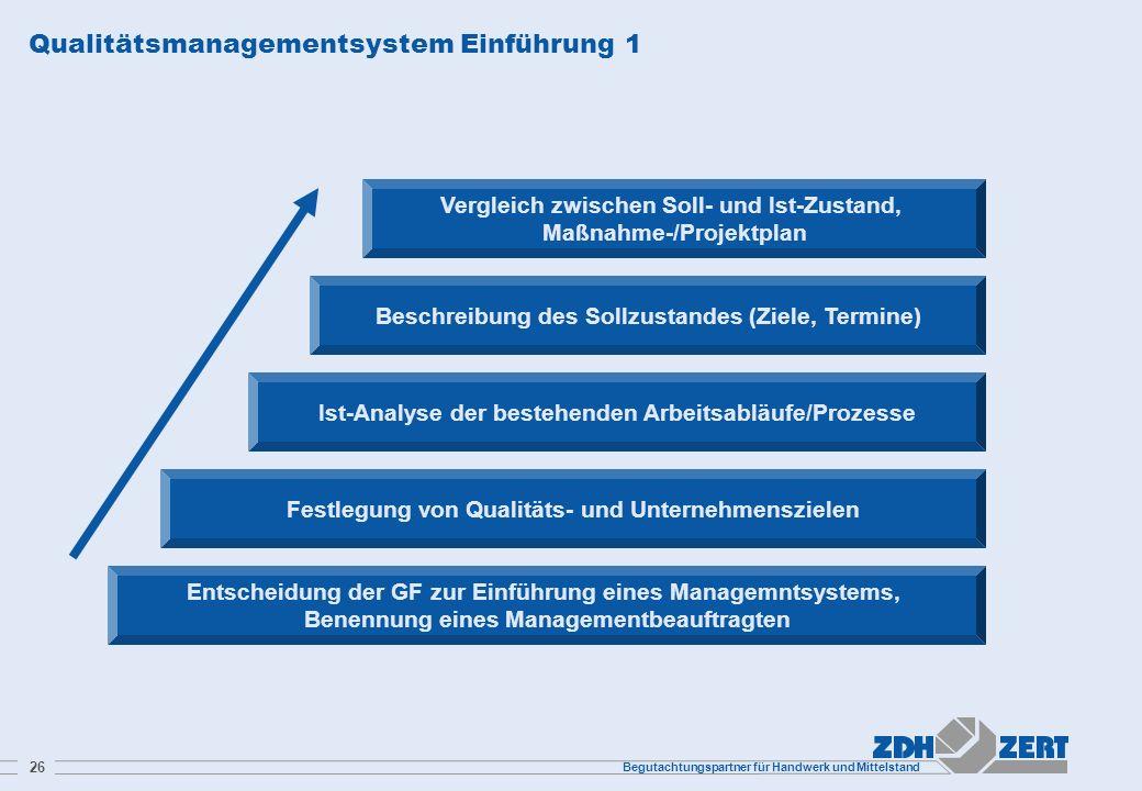 Begutachtungspartner für Handwerk und Mittelstand 26 Qualitätsmanagementsystem Einführung 1 Entscheidung der GF zur Einführung eines Managemntsystems,