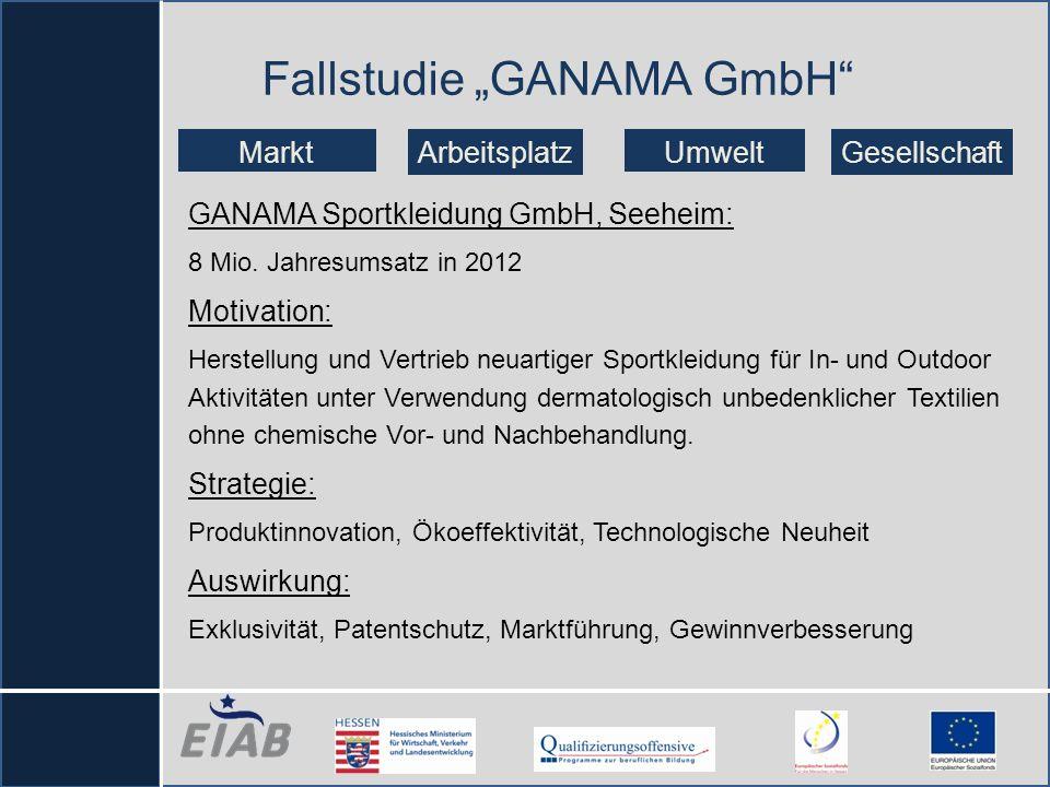 Fallstudie GANAMA GmbH MarktArbeitsplatzUmweltGesellschaft GANAMA Sportkleidung GmbH, Seeheim: 8 Mio. Jahresumsatz in 2012 Motivation: Herstellung und
