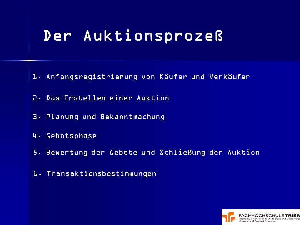 Der Auktionsprozeß 1. Anfangsregistrierung von Käufer und Verkäufer 2. Das Erstellen einer Auktion 3. Planung und Bekanntmachung 4. Gebotsphase 5. Bew