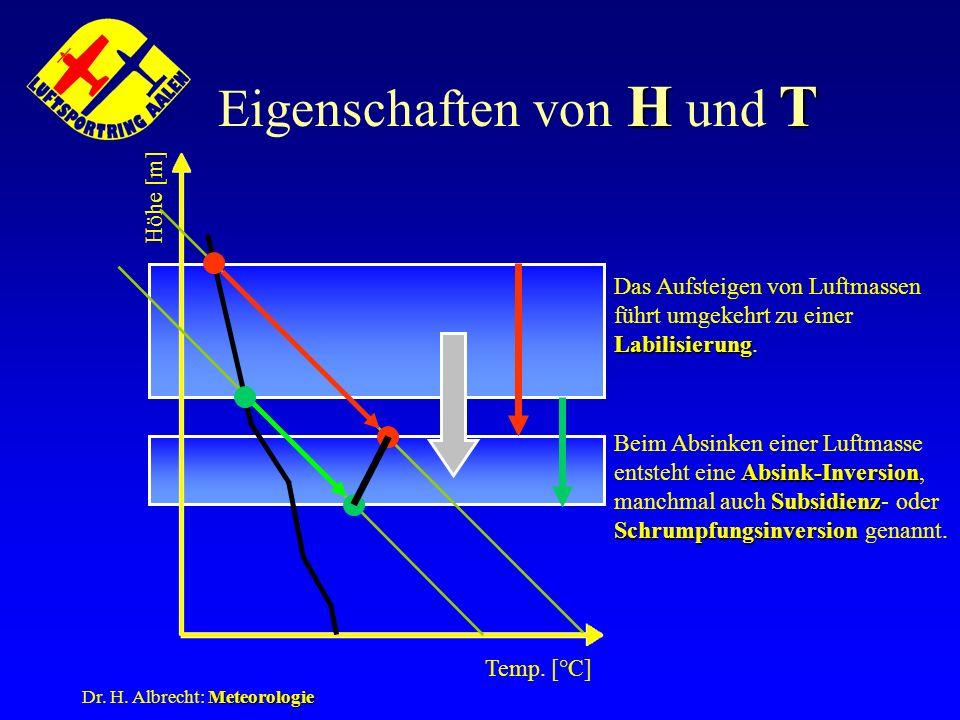 Meteorologie Dr. H. Albrecht: Meteorologie HT Eigenschaften von H und T Höhe [m] Temp. [°C] Beim Absinken einer Luftmasse entsteht eine Absink-Inversi