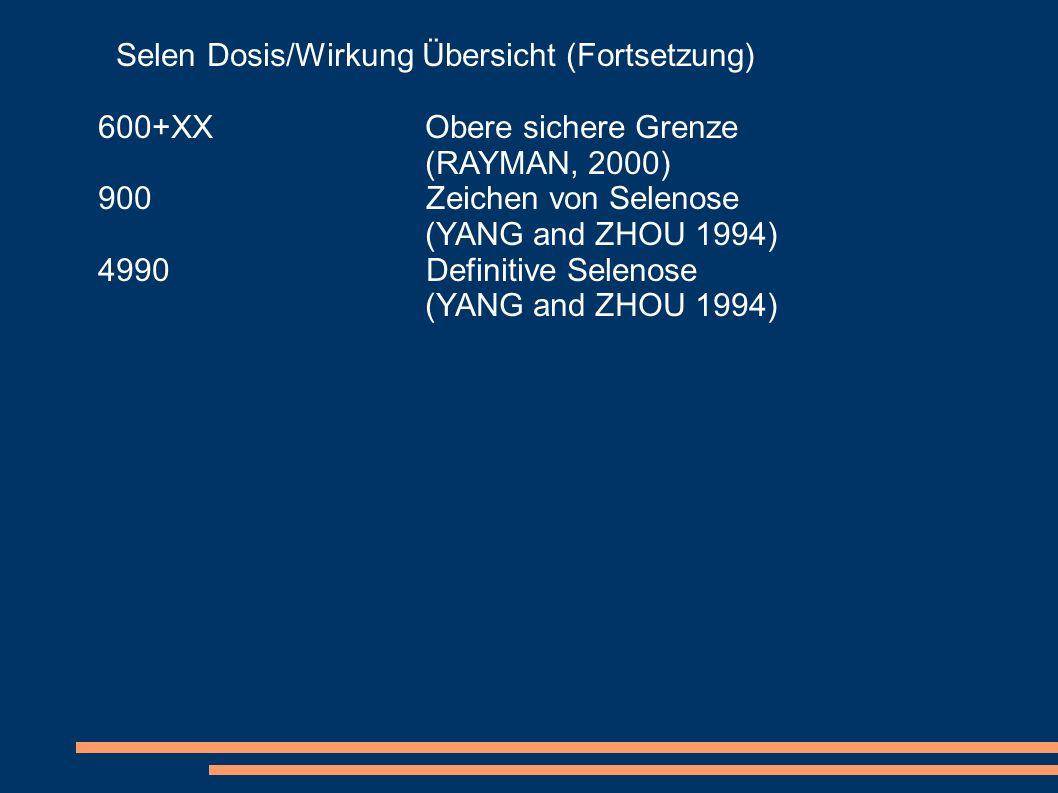 Selen Dosis/Wirkung Übersicht (Fortsetzung) 600+XX Obere sichere Grenze (RAYMAN, 2000) 900 Zeichen von Selenose (YANG and ZHOU 1994) 4990 Definitive S