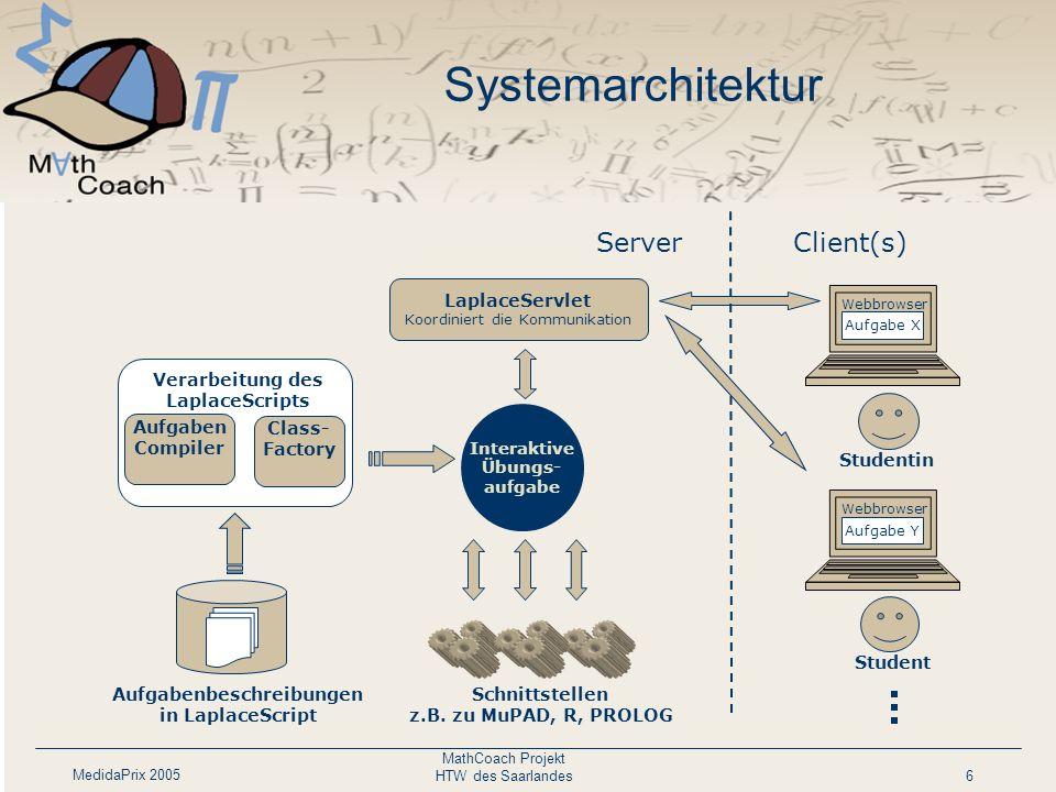 MedidaPrix 2005 MathCoach Projekt HTW des Saarlandes6 Systemarchitektur Aufgabe X Webbrowser Interaktive Übungs- aufgabe LaplaceServlet Koordiniert di