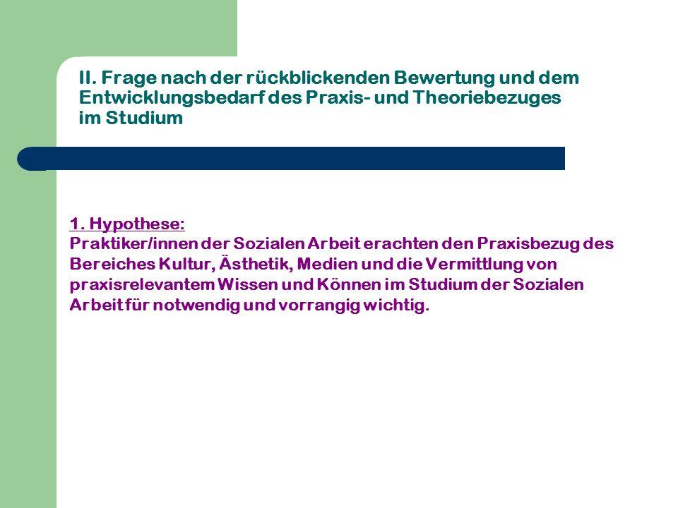II. Frage nach der rückblickenden Bewertung und dem Entwicklungsbedarf des Praxis- und Theoriebezuges im Studium 1. Hypothese: Praktiker/innen der Soz