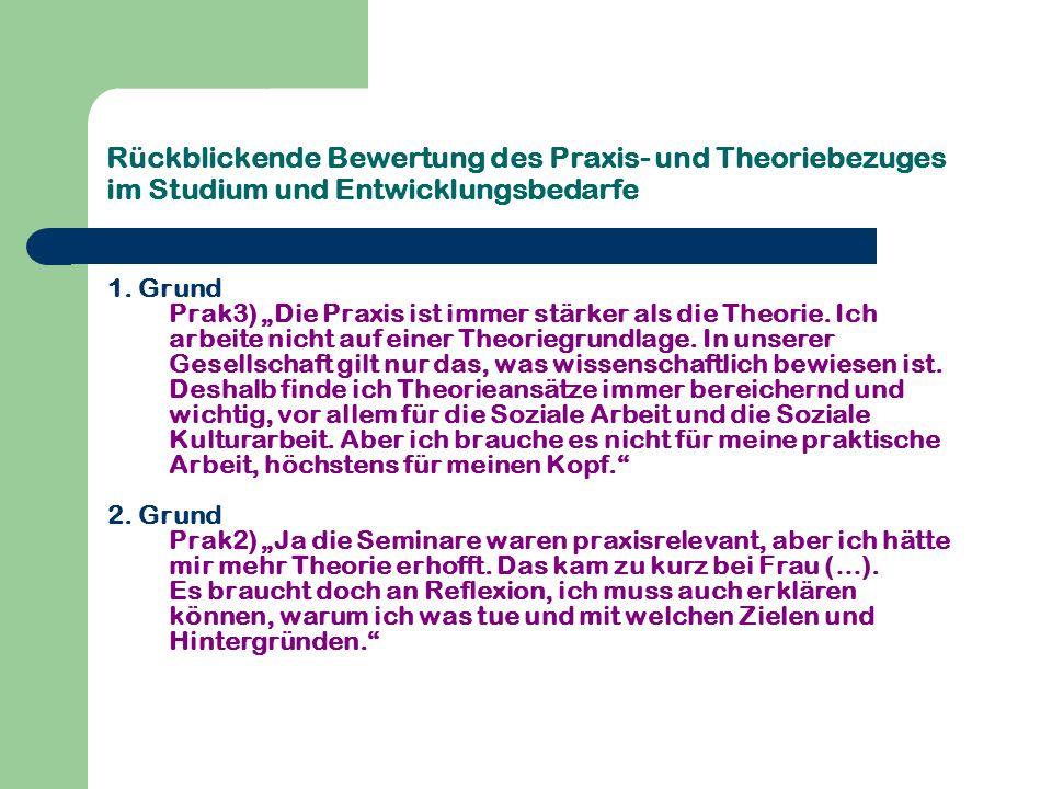 Rückblickende Bewertung des Praxis- und Theoriebezuges im Studium und Entwicklungsbedarfe 1. Grund Prak3) Die Praxis ist immer stärker als die Theorie