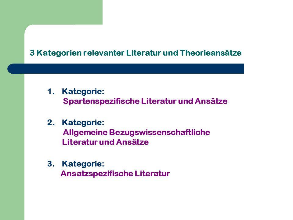 3 Kategorien relevanter Literatur und Theorieansätze 1. Kategorie: Spartenspezifische Literatur und Ansätze 2. Kategorie: Allgemeine Bezugswissenschaf