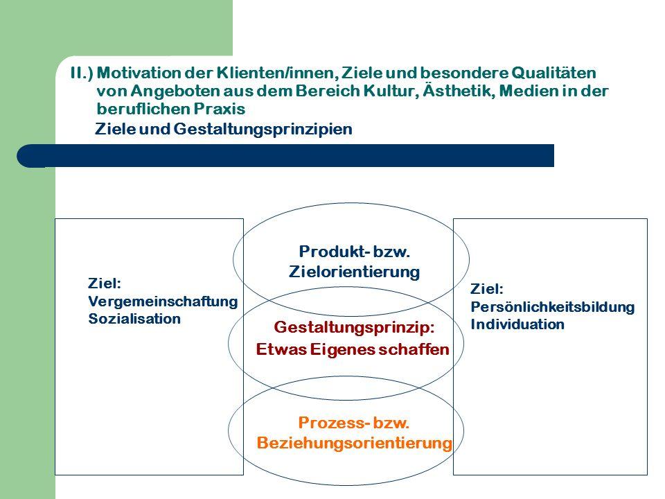 II.) Motivation der Klienten/innen, Ziele und besondere Qualitäten von Angeboten aus dem Bereich Kultur, Ästhetik, Medien in der beruflichen Praxis Pr