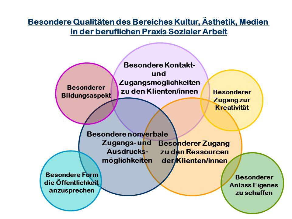 Besondere Qualitäten des Bereiches Kultur, Ästhetik, Medien in der beruflichen Praxis Sozialer Arbeit Besondere Kontakt- und Zugangsmöglichkeiten zu d