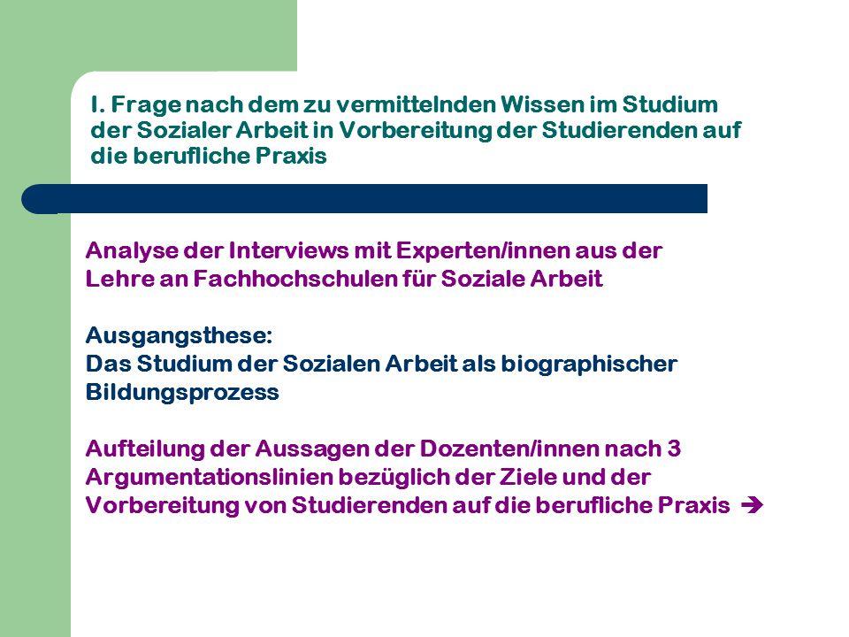 I. Frage nach dem zu vermittelnden Wissen im Studium der Sozialer Arbeit in Vorbereitung der Studierenden auf die berufliche Praxis Analyse der Interv