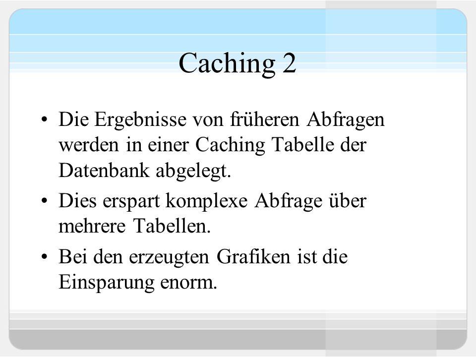 Caching 2 Die Ergebnisse von früheren Abfragen werden in einer Caching Tabelle der Datenbank abgelegt. Dies erspart komplexe Abfrage über mehrere Tabe