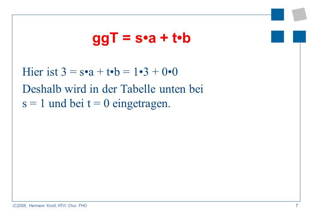 7 (C)2006, Hermann Knoll, HTW Chur, FHO Hier ist 3 = sa + tb = 13 + 00 Deshalb wird in der Tabelle unten bei s = 1 und bei t = 0 eingetragen. ggT = sa