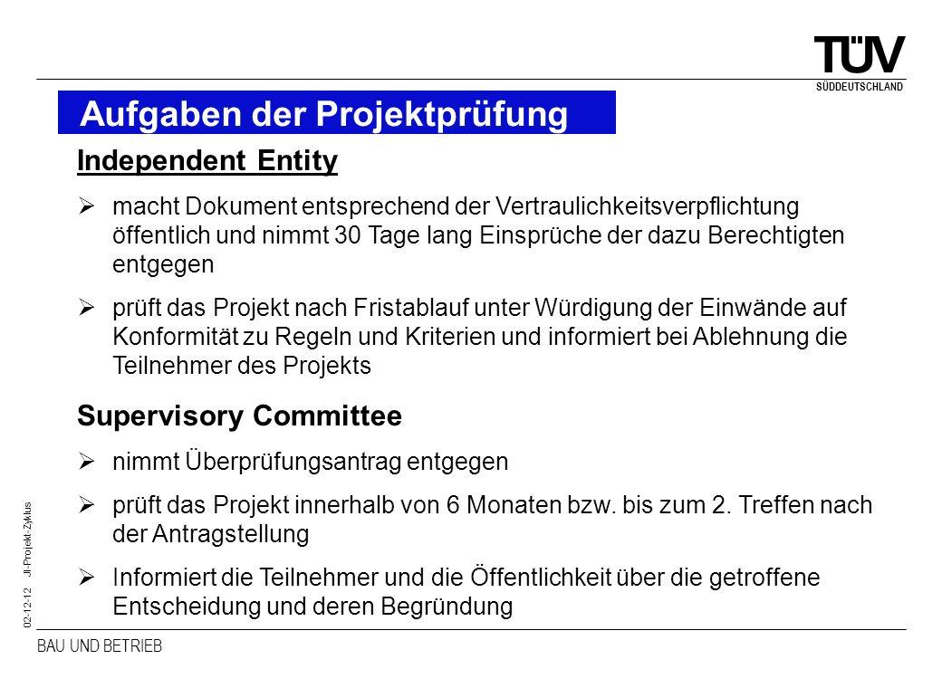 BAU UND BETRIEB SÜDDEUTSCHLAND 02-12-12 JI-Projekt-Zyklus Aufgaben der Projektprüfung Independent Entity macht Dokument entsprechend der Vertraulichke