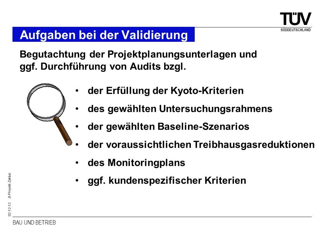 BAU UND BETRIEB SÜDDEUTSCHLAND 02-12-12 JI-Projekt-Zyklus Aufgaben bei der Validierung Begutachtung der Projektplanungsunterlagen und ggf. Durchführun
