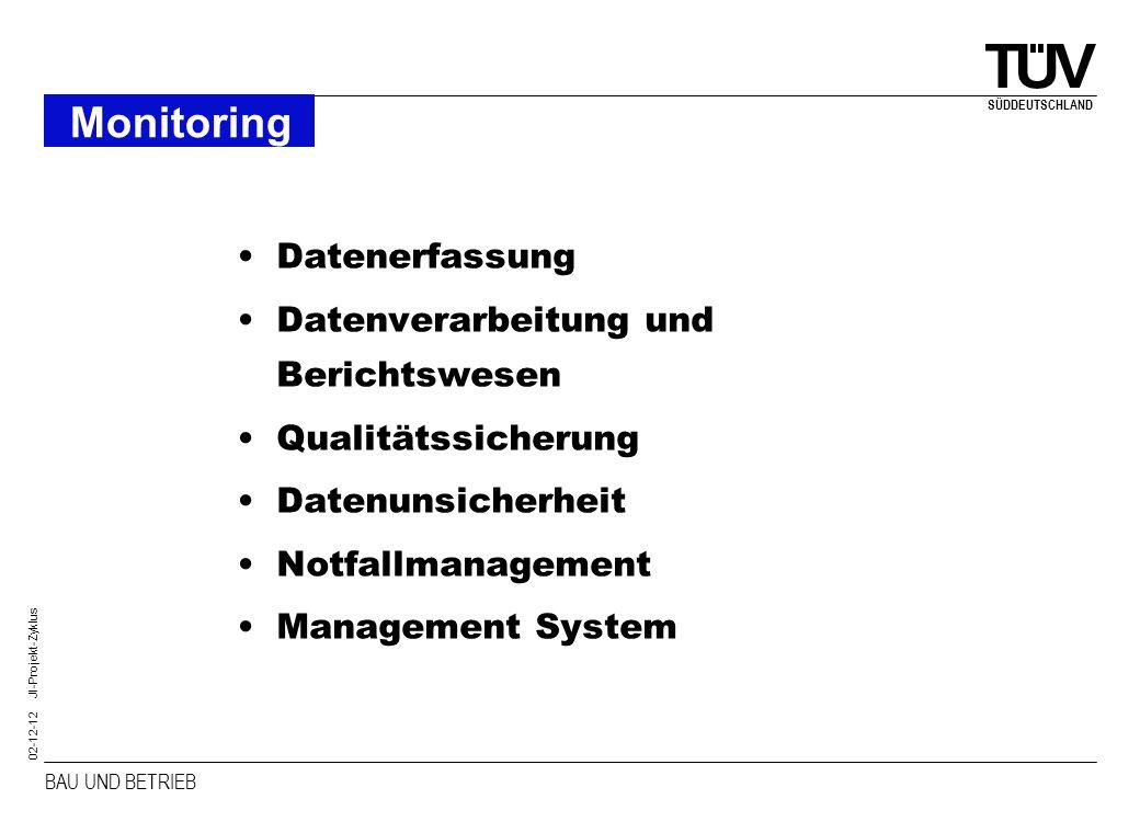 BAU UND BETRIEB SÜDDEUTSCHLAND 02-12-12 JI-Projekt-Zyklus Monitoring Datenerfassung Datenverarbeitung und Berichtswesen Qualitätssicherung Datenunsich