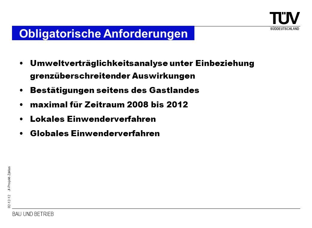 BAU UND BETRIEB SÜDDEUTSCHLAND 02-12-12 JI-Projekt-Zyklus Obligatorische Anforderungen Umweltverträglichkeitsanalyse unter Einbeziehung grenzüberschre